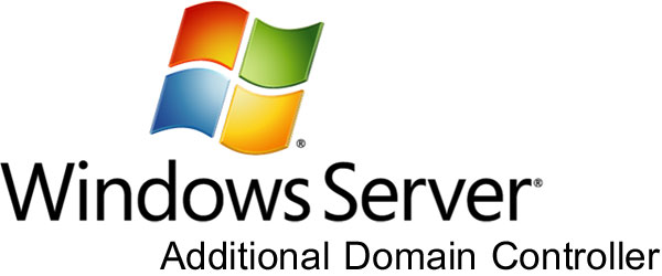 Promote Additional Domain Controller