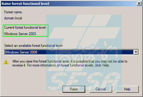 Forest Functional Level