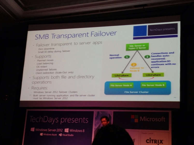 SMB Transparent Failover