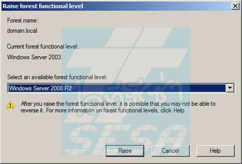 Raise Forest Functional Level Windows Server 2008 R2