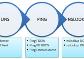 3 Step before Join Domain