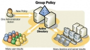 Introduce Group Policy Management